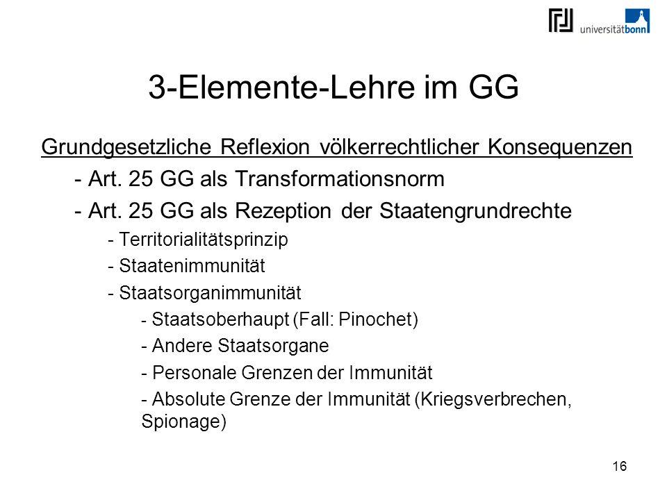 3-Elemente-Lehre im GG Grundgesetzliche Reflexion völkerrechtlicher Konsequenzen. Art. 25 GG als Transformationsnorm.
