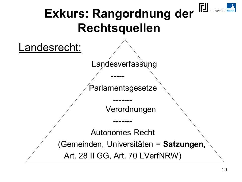 Exkurs: Rangordnung der Rechtsquellen