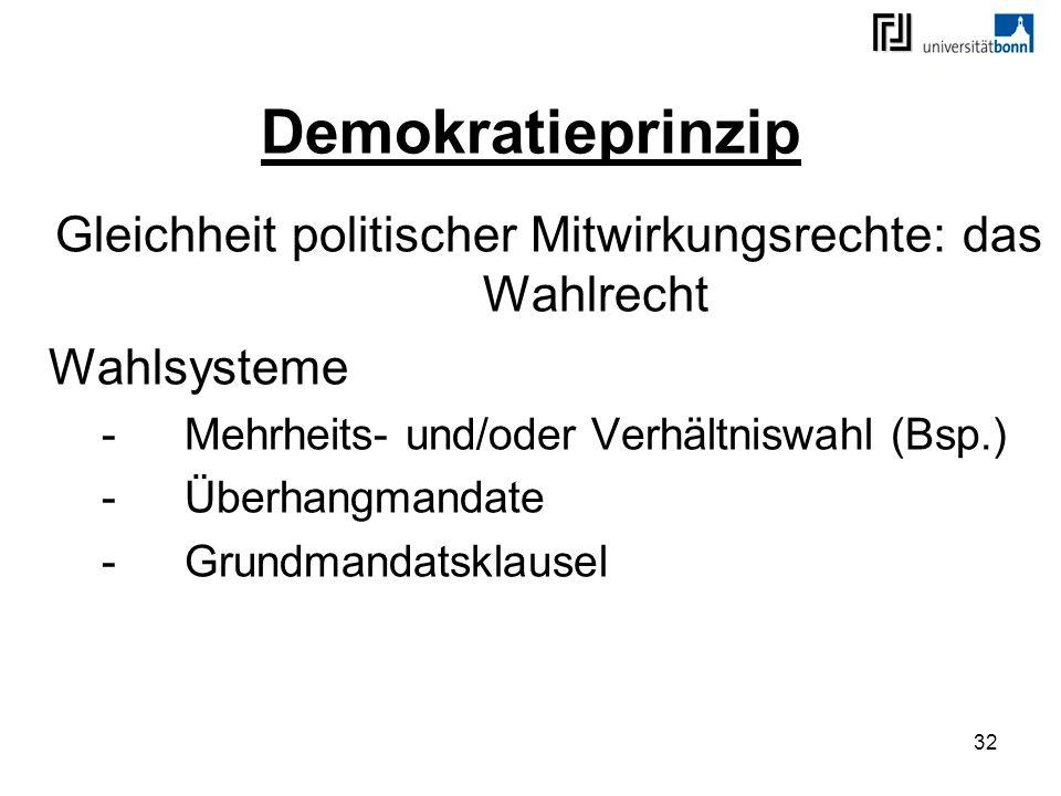 Gleichheit politischer Mitwirkungsrechte: das Wahlrecht