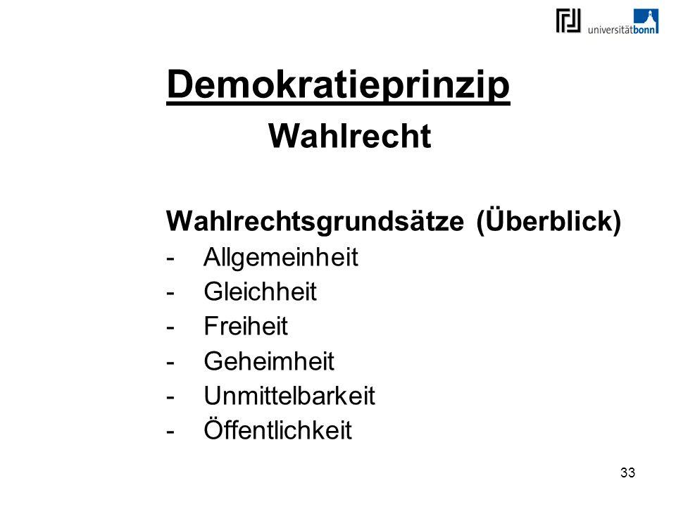 Demokratieprinzip Wahlrecht Wahlrechtsgrundsätze (Überblick)
