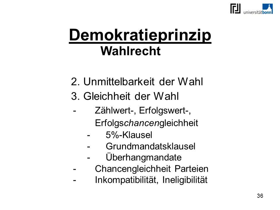 Demokratieprinzip Wahlrecht 2. Unmittelbarkeit der Wahl