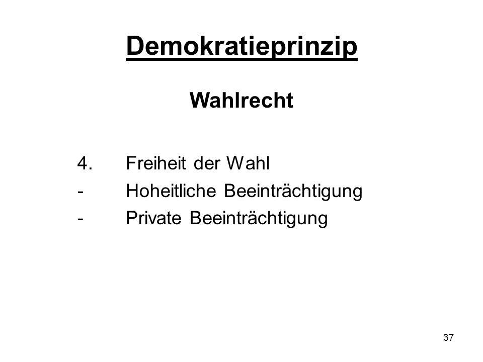 Demokratieprinzip Wahlrecht 4. Freiheit der Wahl