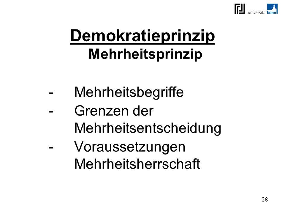 Demokratieprinzip Mehrheitsprinzip Mehrheitsbegriffe