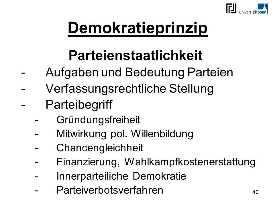Demokratieprinzip Parteienstaatlichkeit