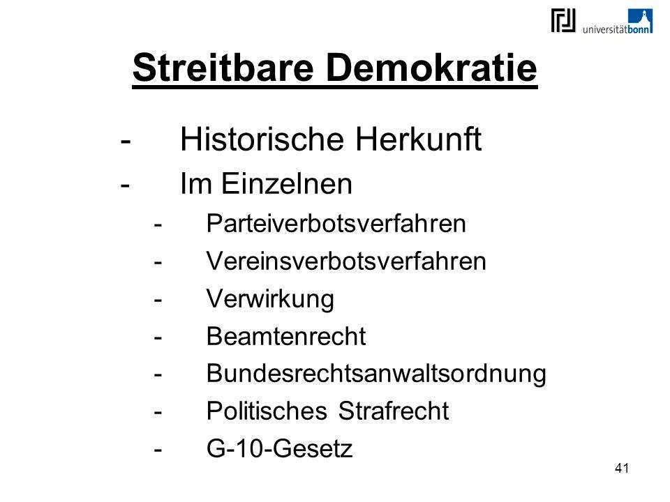 Streitbare Demokratie