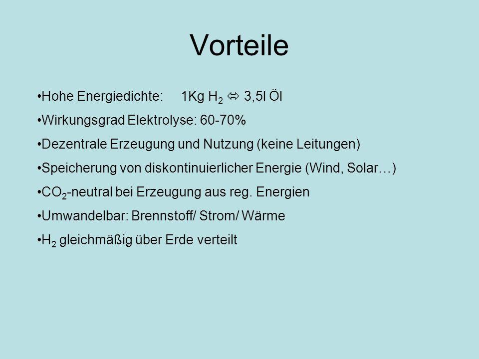 Vorteile Hohe Energiedichte: 1Kg H2  3,5l Öl