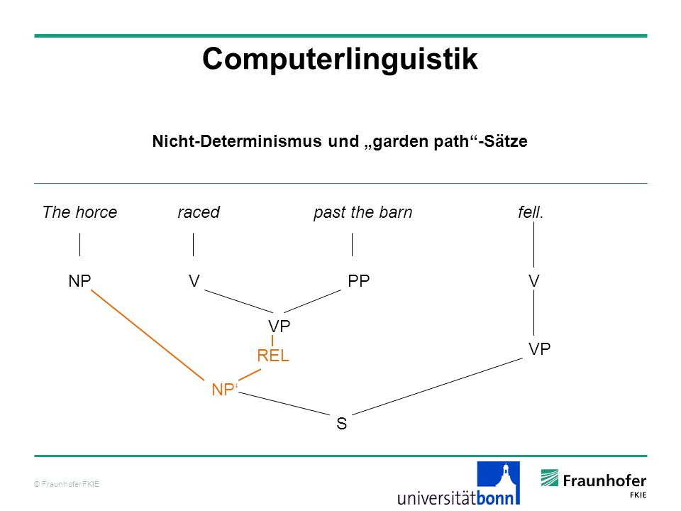 """Nicht-Determinismus und """"garden path -Sätze"""