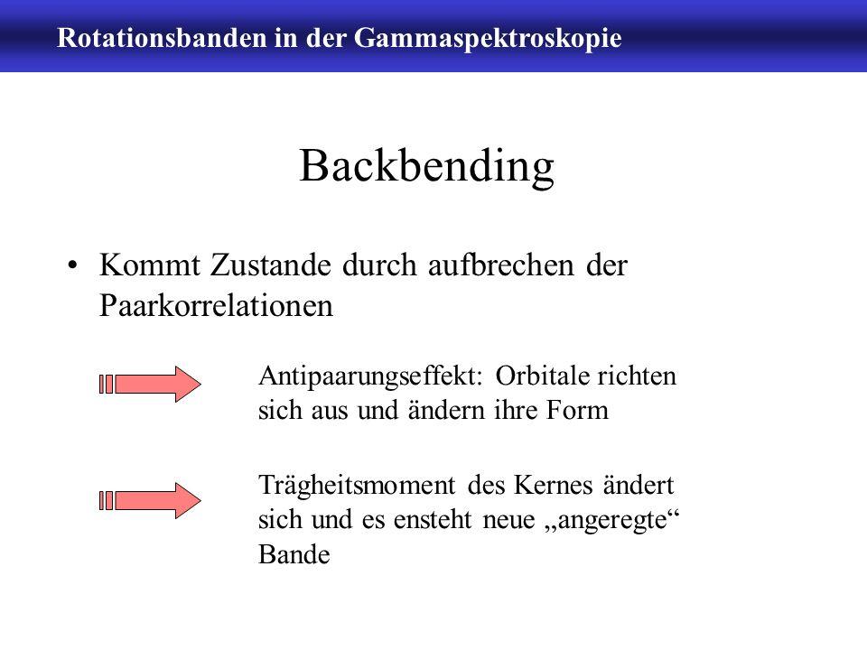 Backbending Kommt Zustande durch aufbrechen der Paarkorrelationen