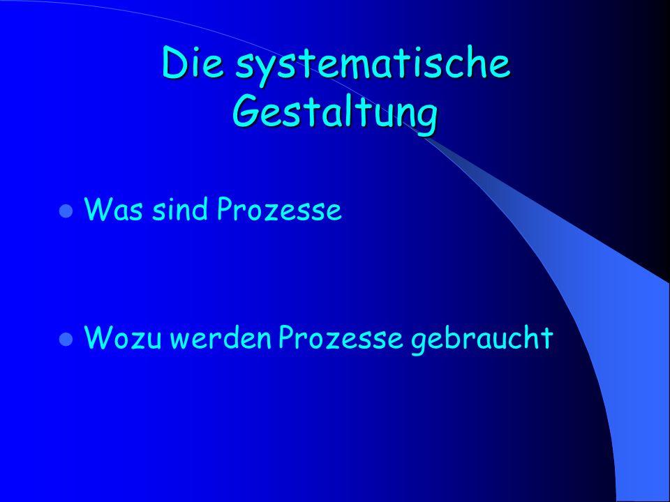 Die systematische Gestaltung