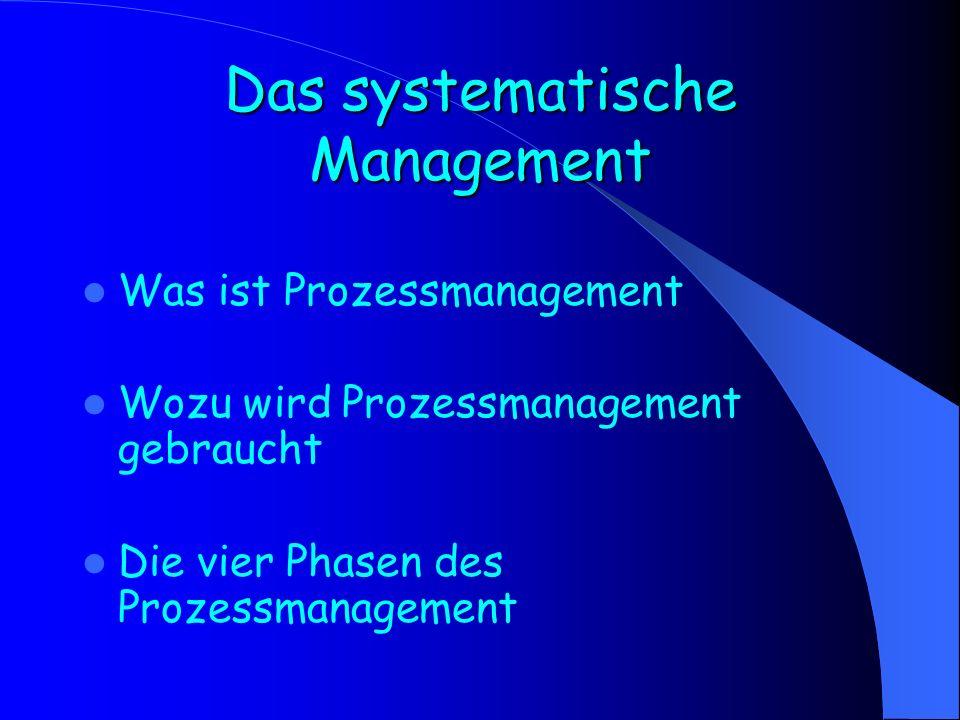 Das systematische Management