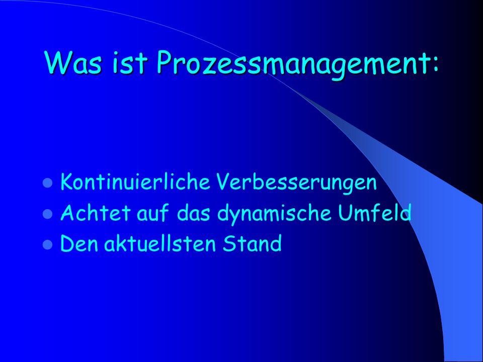 Was ist Prozessmanagement:
