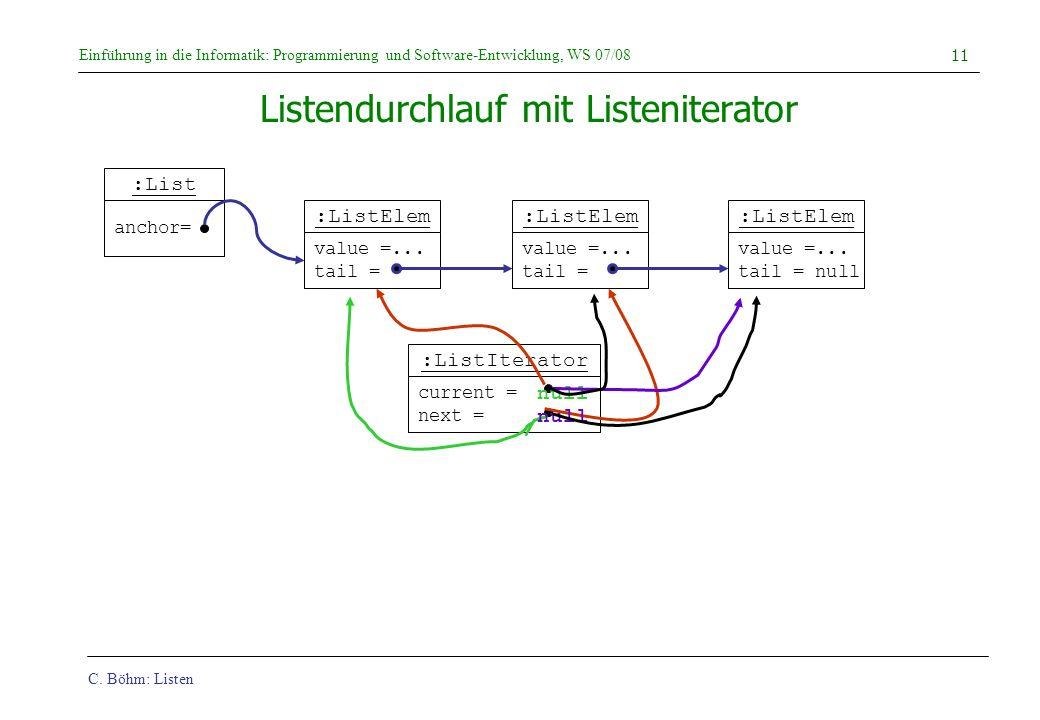 Listendurchlauf mit Listeniterator