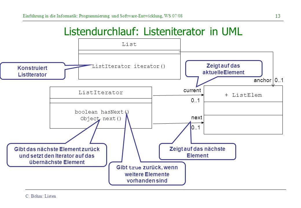 Listendurchlauf: Listeniterator in UML