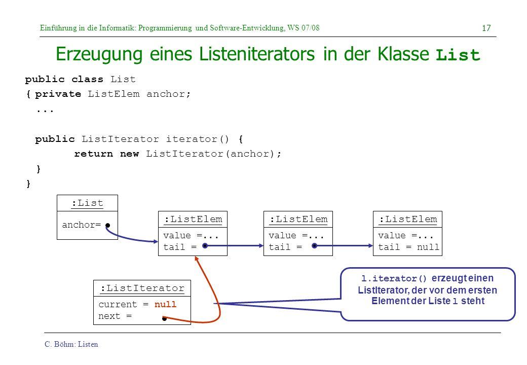 Erzeugung eines Listeniterators in der Klasse List