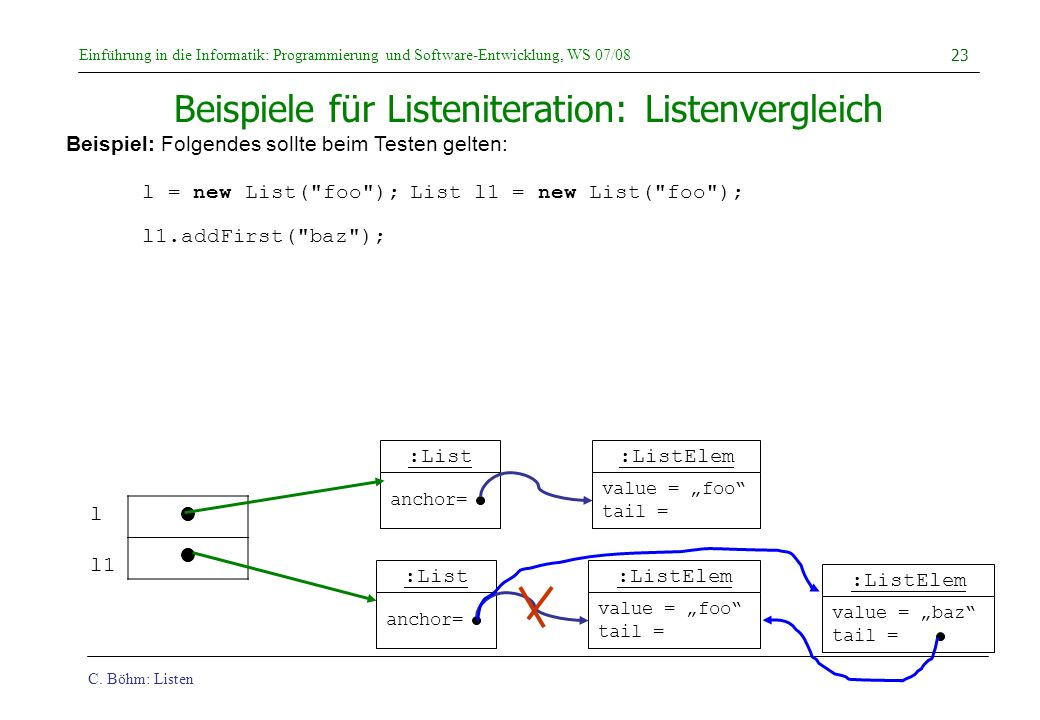 Beispiele für Listeniteration: Listenvergleich