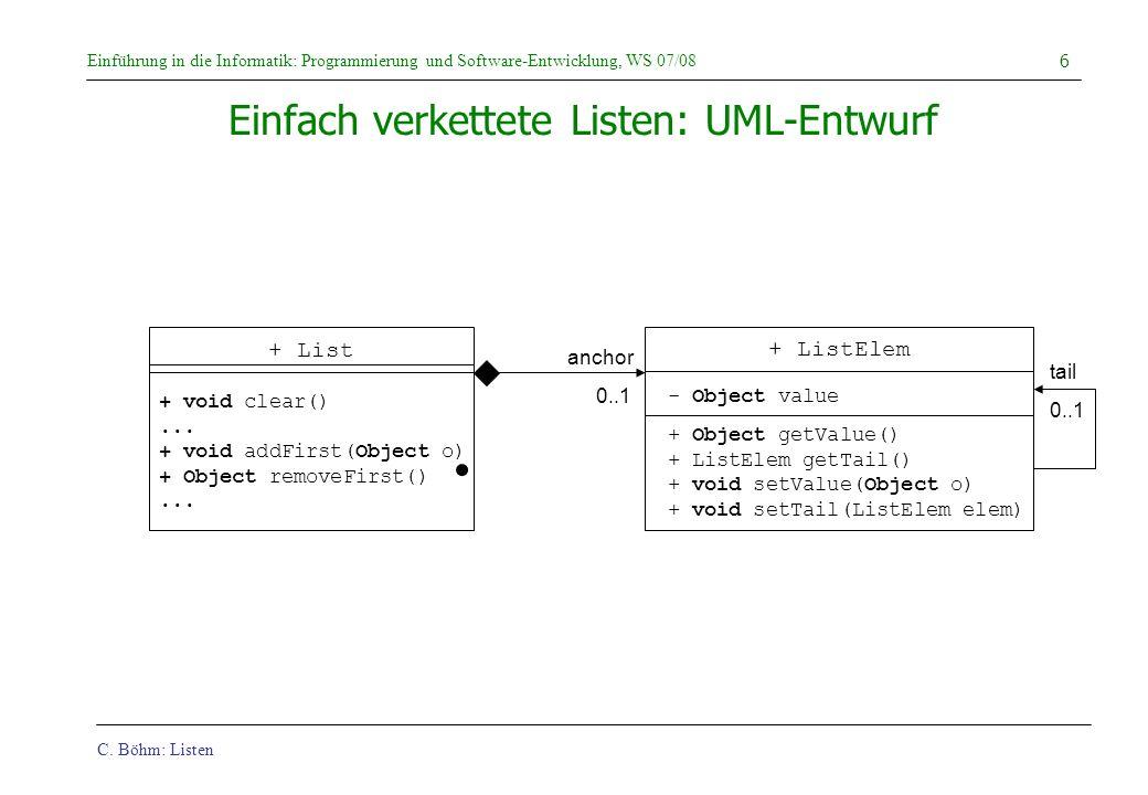 Einfach verkettete Listen: UML-Entwurf
