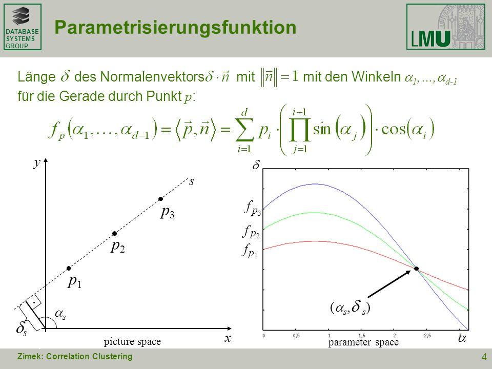 Parametrisierungsfunktion