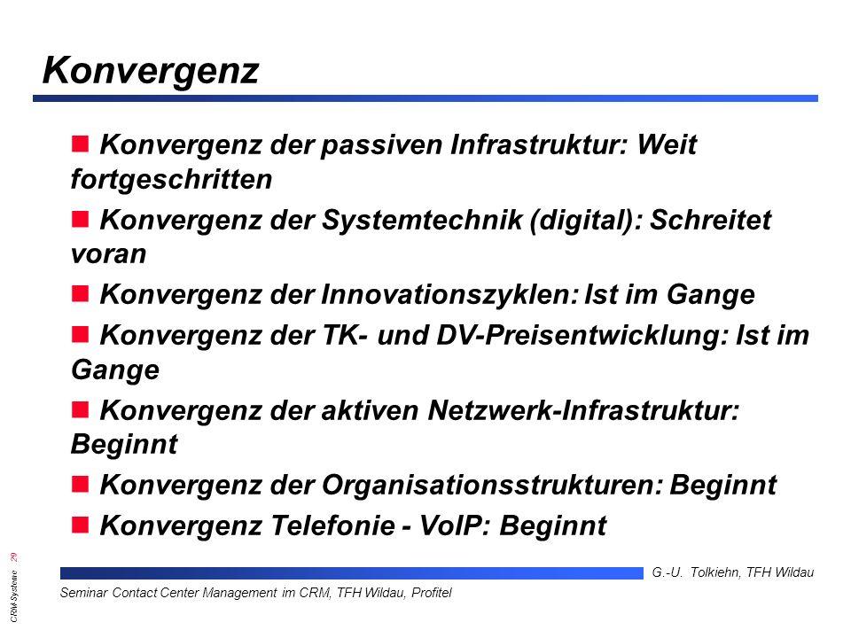 Konvergenz Konvergenz der passiven Infrastruktur: Weit fortgeschritten