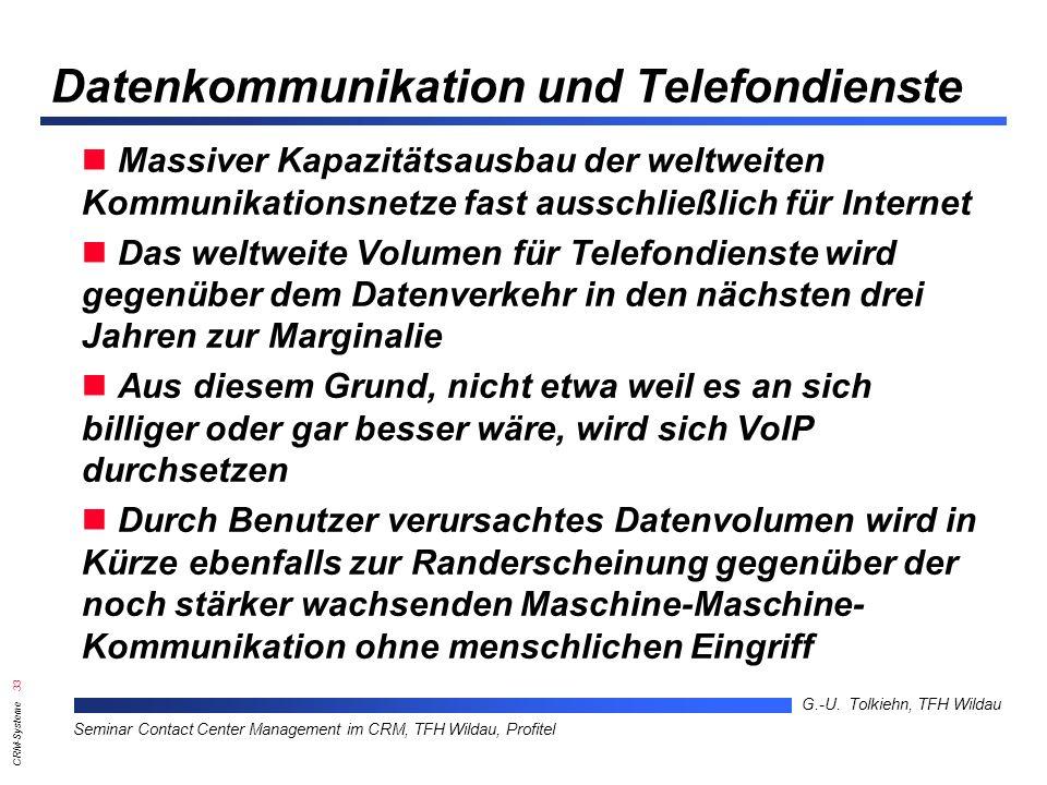 Datenkommunikation und Telefondienste