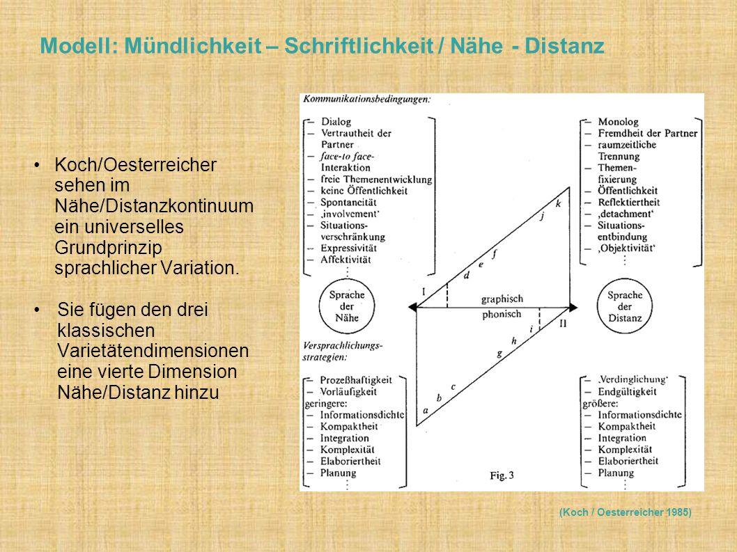 Modell: Mündlichkeit – Schriftlichkeit / Nähe - Distanz