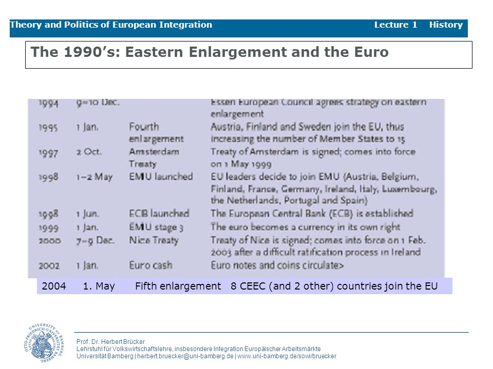 The 1990's: Eastern Enlargement and the Euro