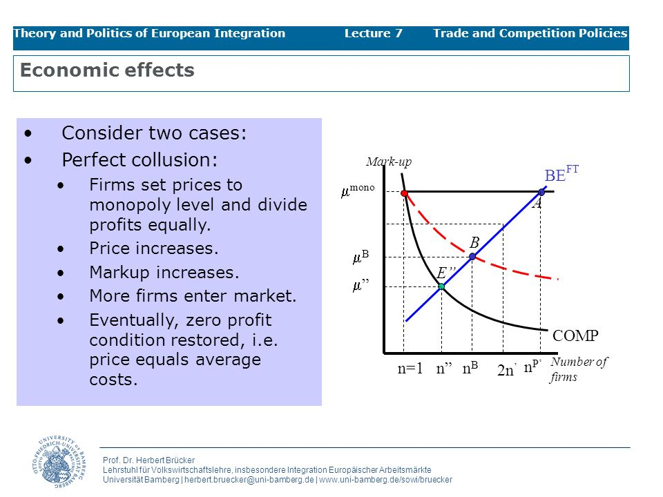 Economic effects Consider two cases: Perfect collusion: