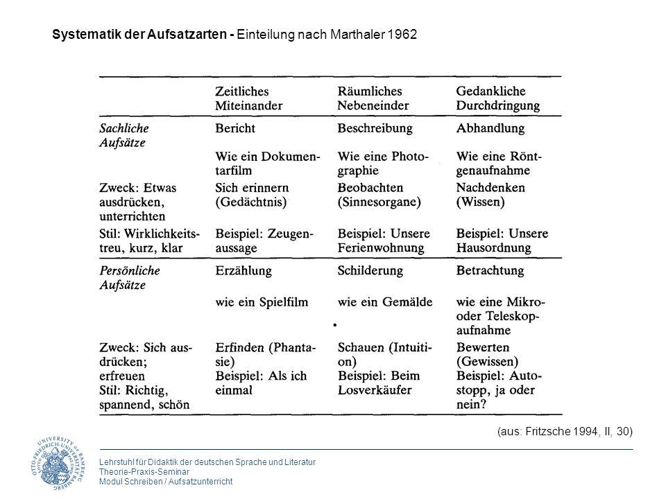 Systematik der Aufsatzarten - Einteilung nach Marthaler 1962