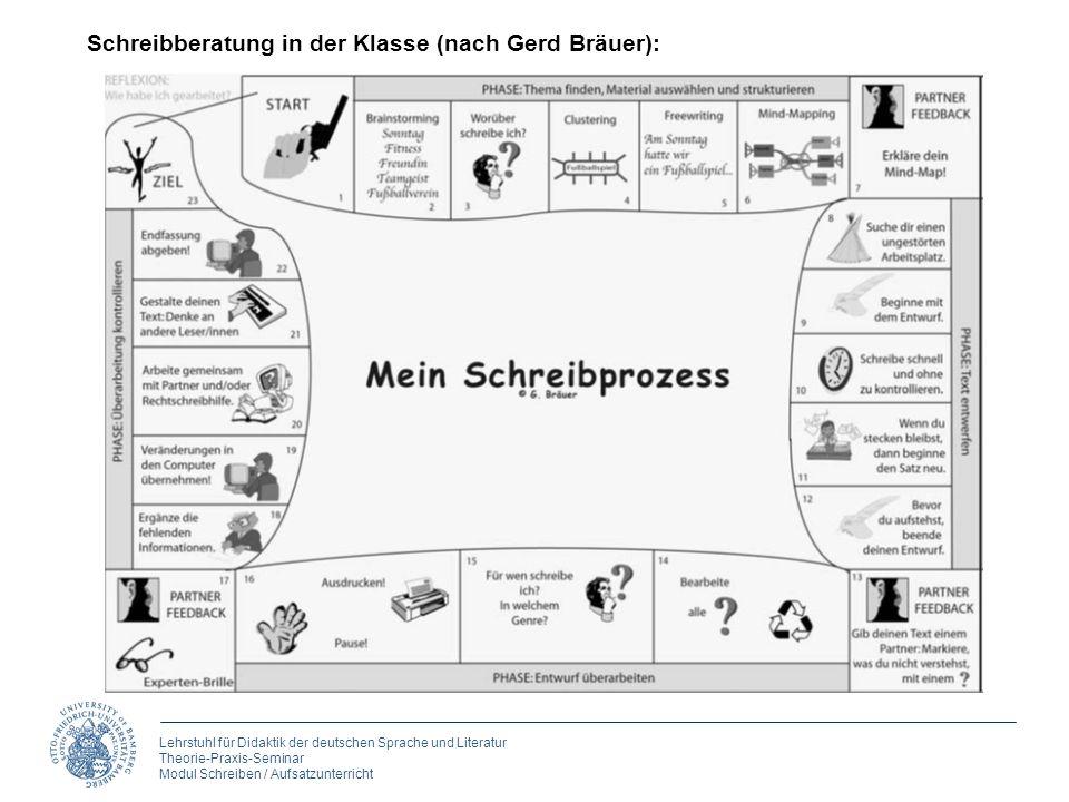 Schreibberatung in der Klasse (nach Gerd Bräuer):