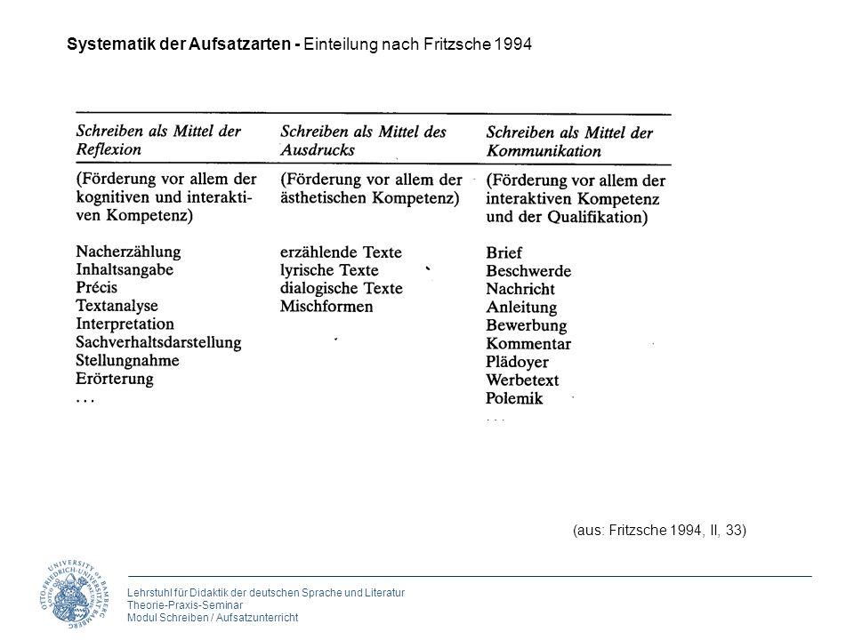 Systematik der Aufsatzarten - Einteilung nach Fritzsche 1994