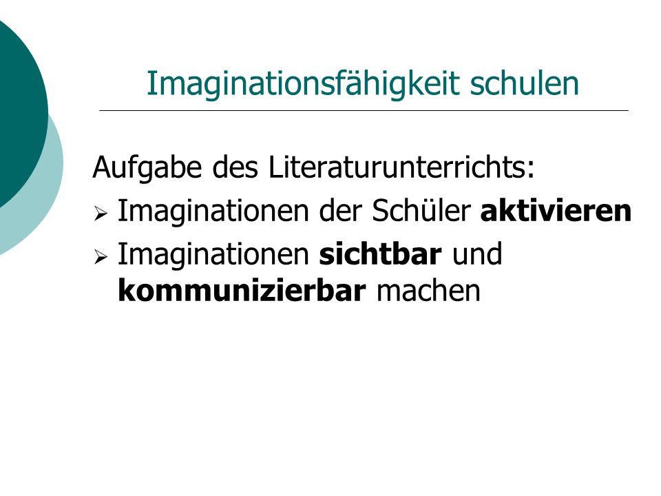 Imaginationsfähigkeit schulen