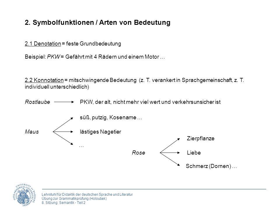 2. Symbolfunktionen / Arten von Bedeutung