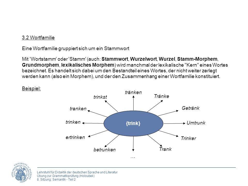 3.2 WortfamilieEine Wortfamilie gruppiert sich um ein Stammwort.