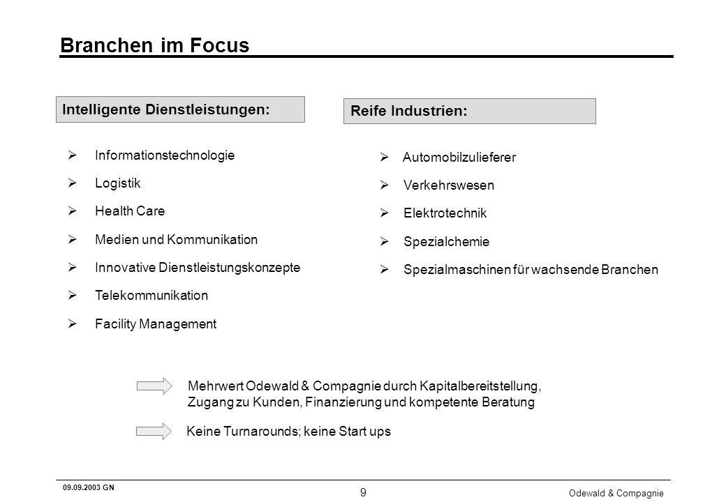 Branchen im Focus Intelligente Dienstleistungen: Reife Industrien: