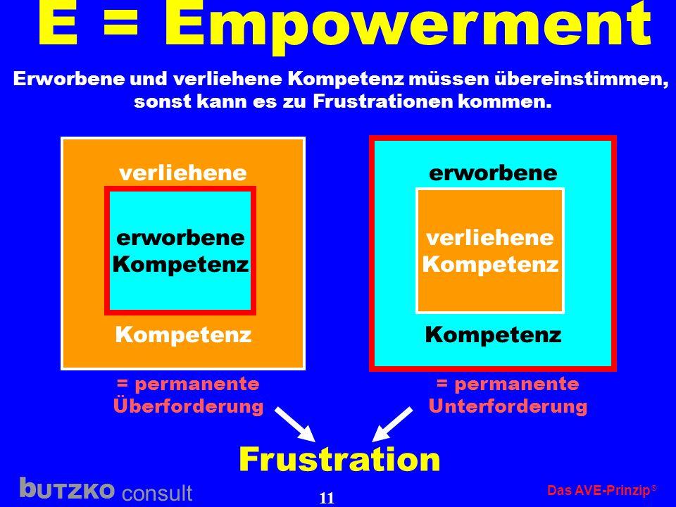 E = Empowerment Frustration verliehene Kompetenz erworbene Kompetenz