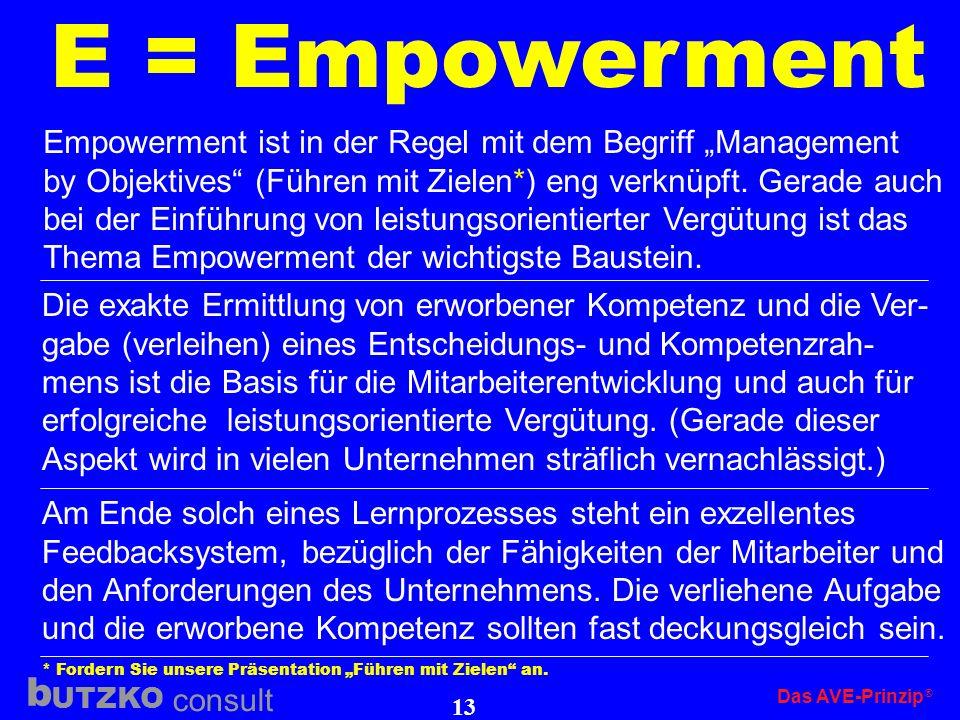 """E = Empowerment Empowerment ist in der Regel mit dem Begriff """"Management. by Objektives (Führen mit Zielen*) eng verknüpft. Gerade auch."""