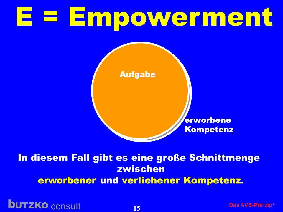 E = Empowerment In diesem Fall gibt es eine große Schnittmenge