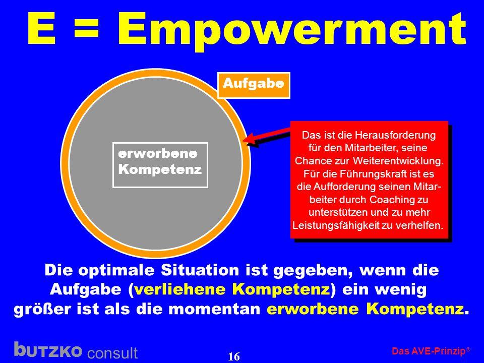 E = Empowerment Die optimale Situation ist gegeben, wenn die