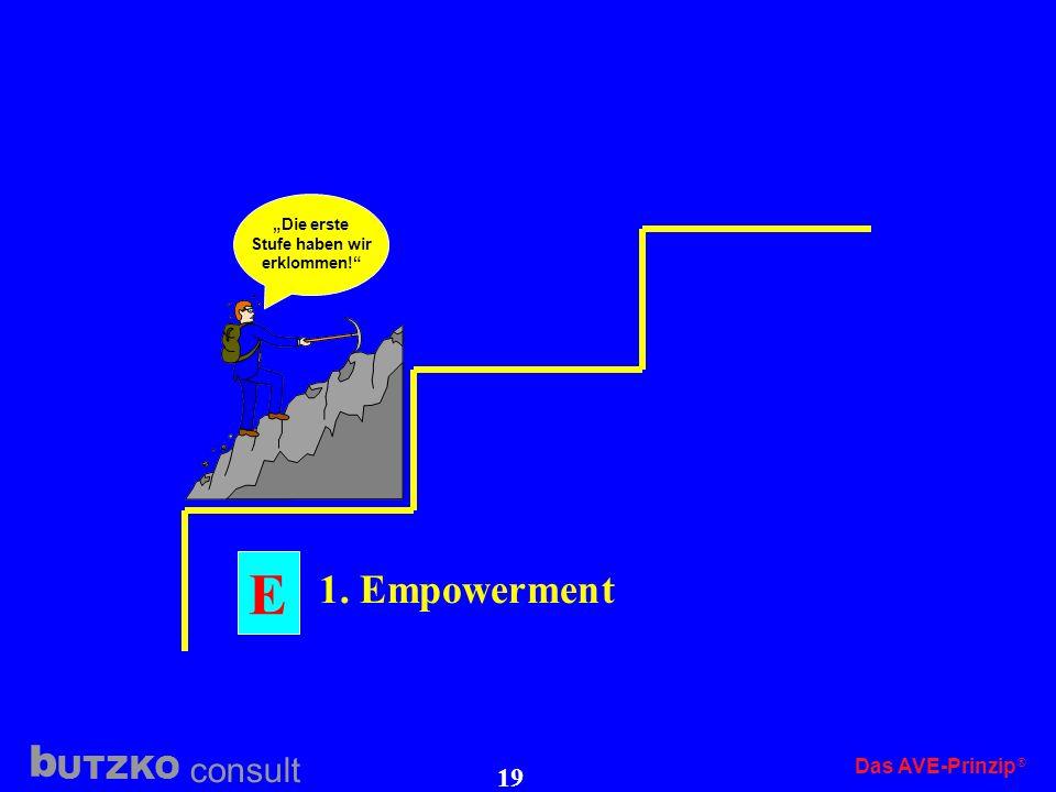 """E 1. Empowerment Das AVE-Prinzip """"Die erste Stufe haben wir"""