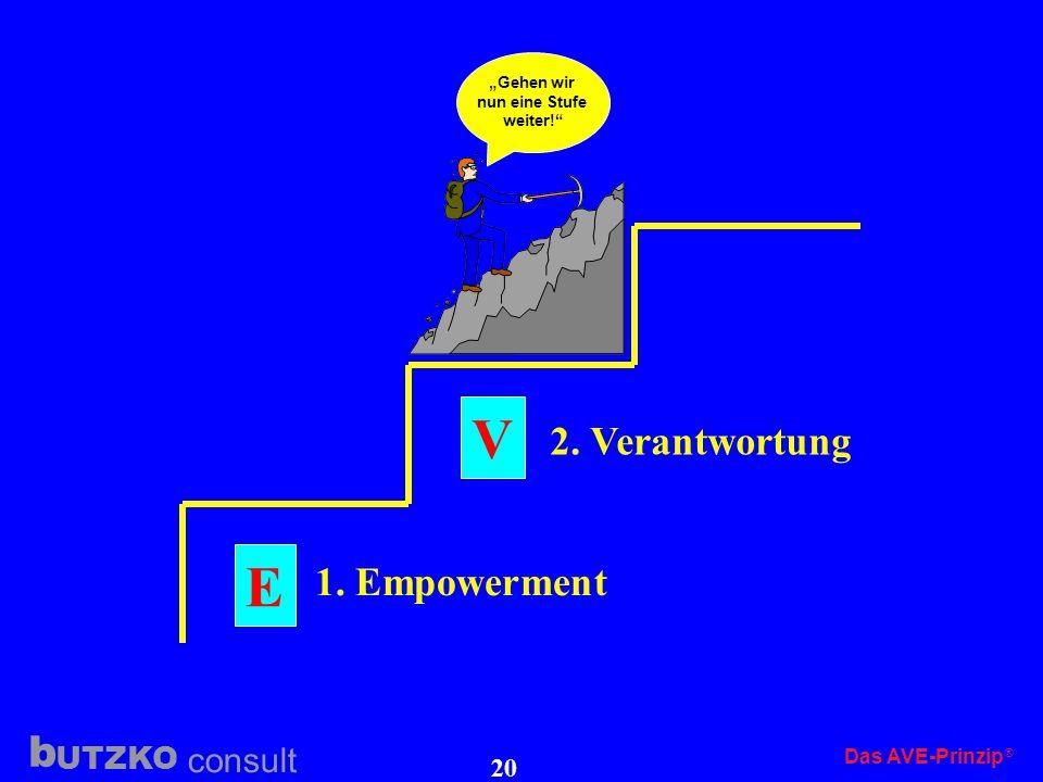 """V E 2. Verantwortung 1. Empowerment Das AVE-Prinzip """"Gehen wir"""