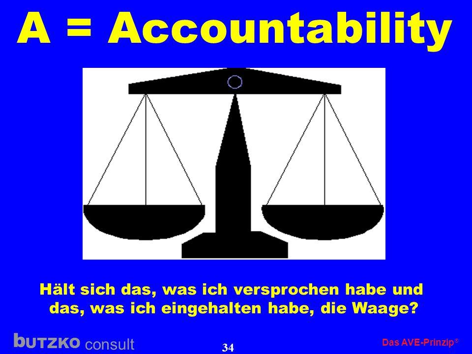 A = Accountability Hält sich das, was ich versprochen habe und