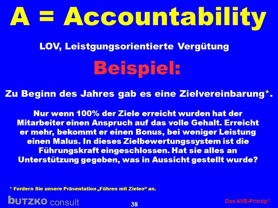 A = Accountability Beispiel: LOV, Leistgungsorientierte Vergütung