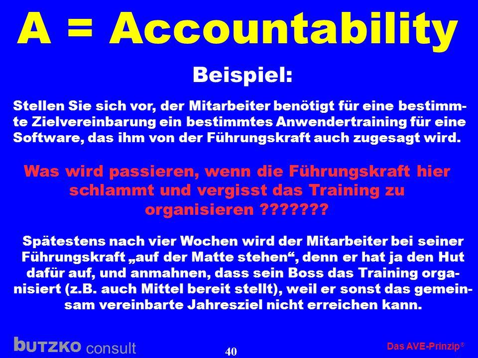 A = Accountability Beispiel:
