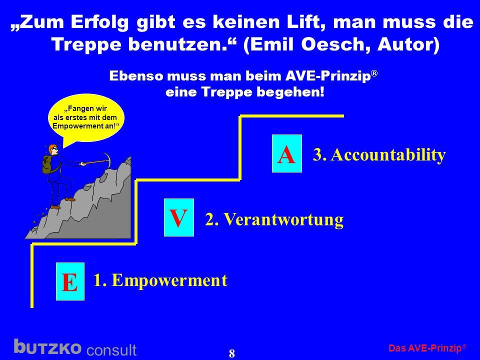 """A V E """"Zum Erfolg gibt es keinen Lift, man muss die"""