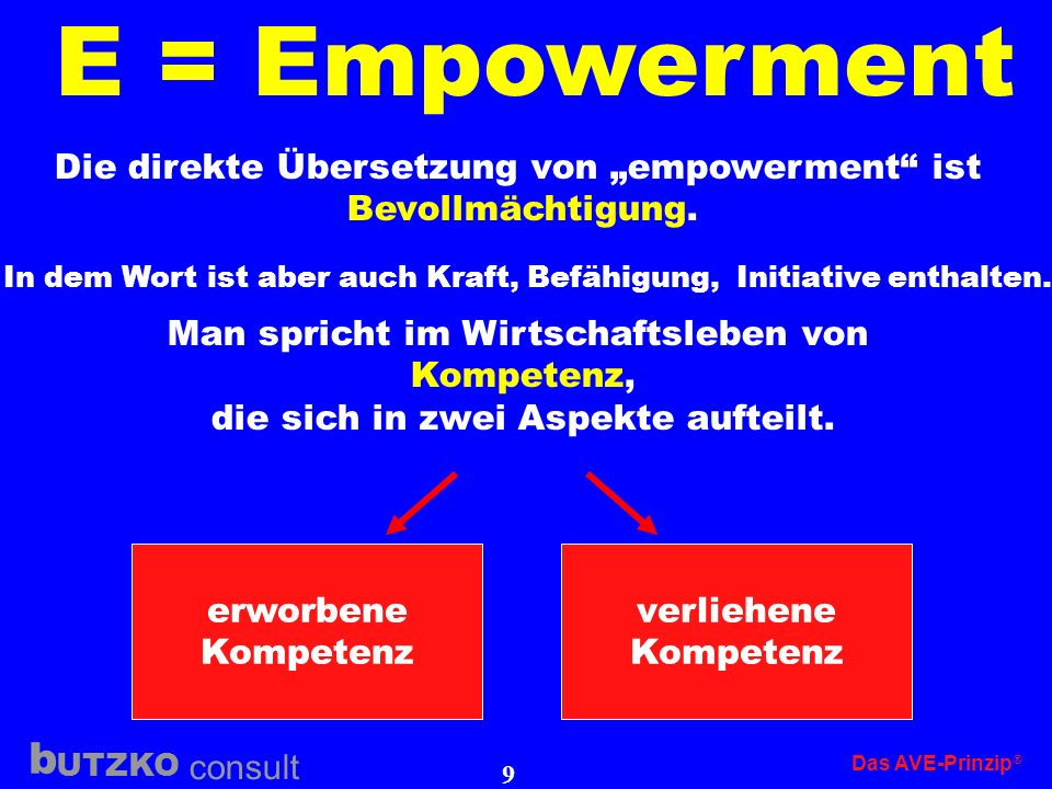 """E = Empowerment Die direkte Übersetzung von """"empowerment ist"""