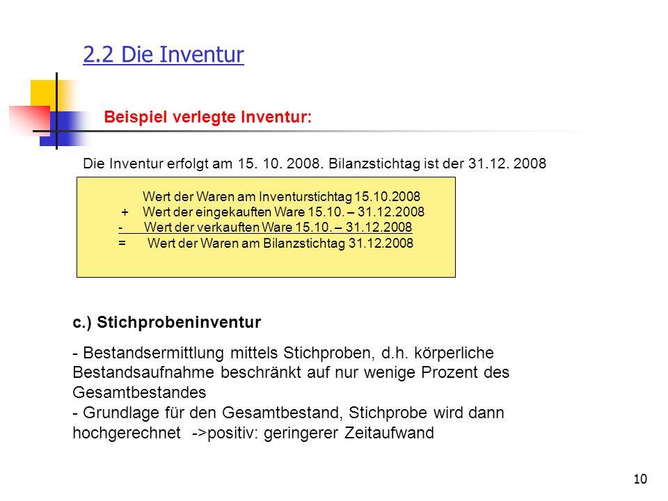 2.2 Die Inventur Beispiel verlegte Inventur: c.) Stichprobeninventur