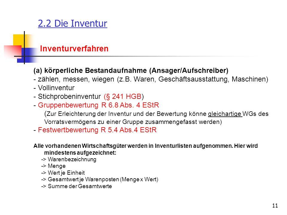 2.2 Die Inventur Inventurverfahren