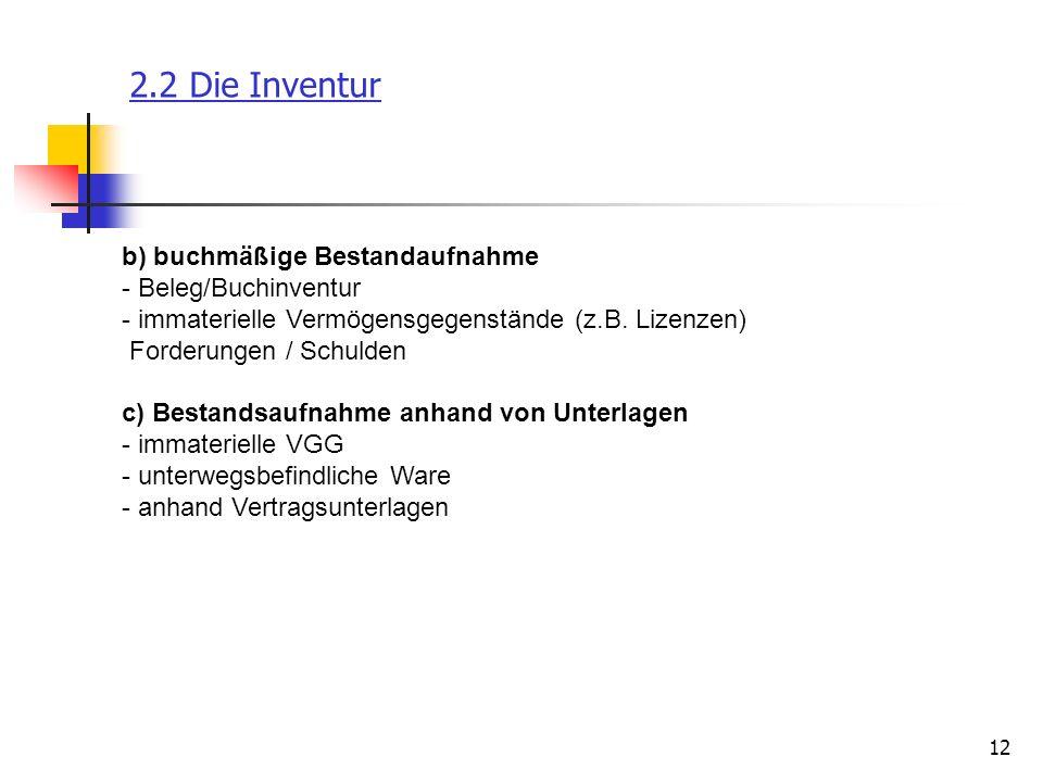 2.2 Die Inventur b) buchmäßige Bestandaufnahme - Beleg/Buchinventur