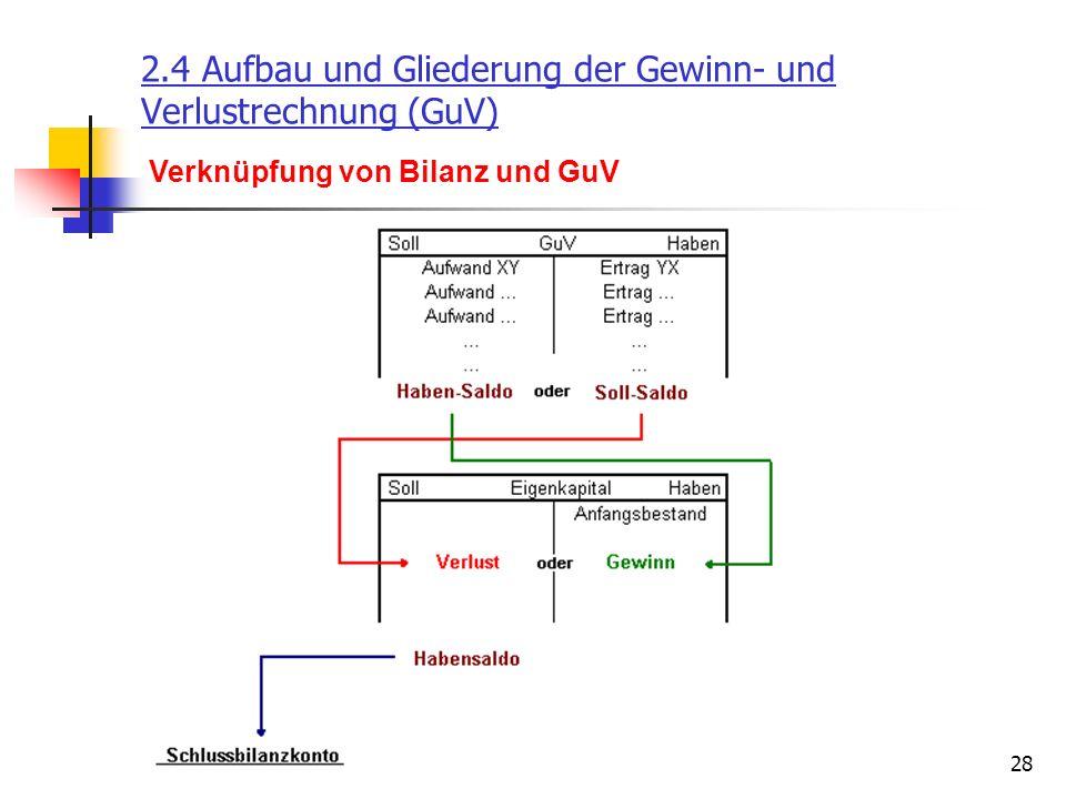 2.4 Aufbau und Gliederung der Gewinn- und Verlustrechnung (GuV)