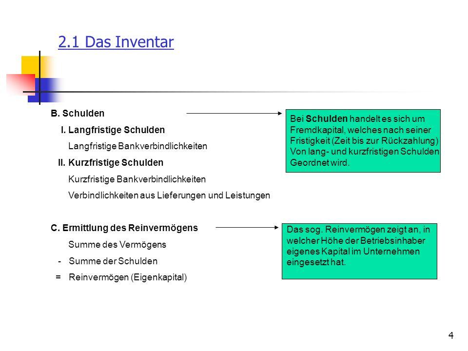 2.1 Das Inventar B. Schulden I. Langfristige Schulden