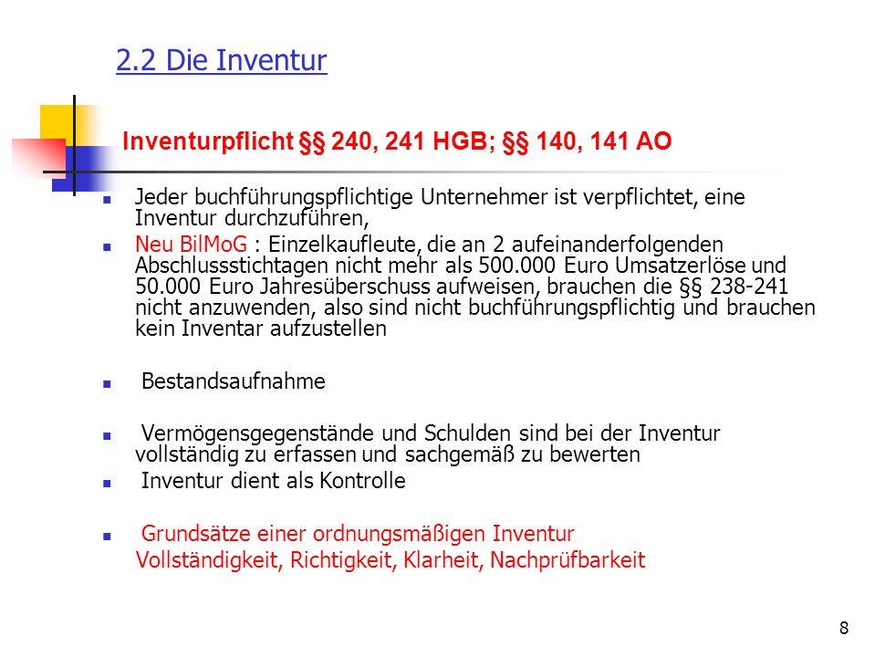 2.2 Die Inventur Inventurpflicht §§ 240, 241 HGB; §§ 140, 141 AO